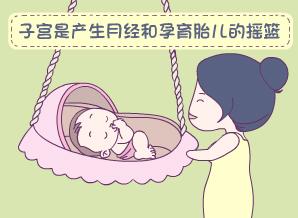 子宫内膜异位症专区