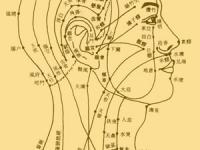 中医有效治疗口臭四大法
