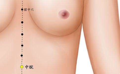 按摩瘦肚子 按摩可以瘦小肚子吗 如何按摩瘦身