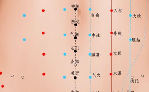 关元穴位的准确位置图 关元穴位图 关元的准确位置图
