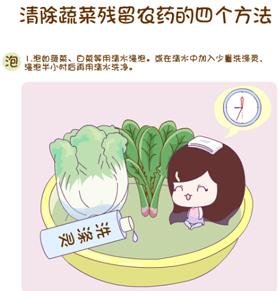 清除蔬菜残留农药的四个方法