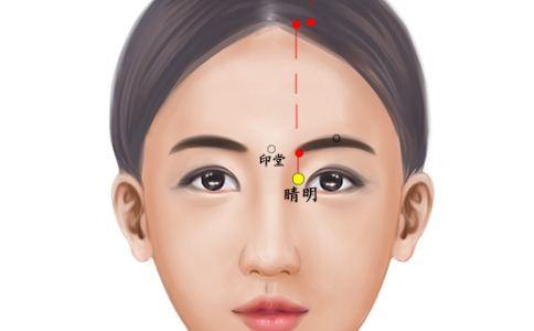 睛明穴位的准确位置图 睛明穴的准确位置图 睛明穴的位置图