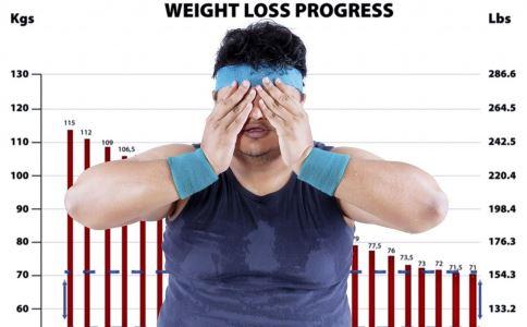 肥胖的原因有哪些 如何预防肥胖 怎么样才能预防肥胖