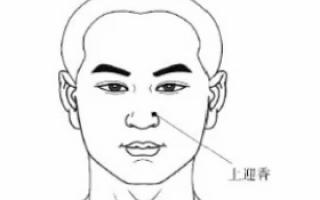 鼻炎按摩什么穴位 六个穴位能治鼻炎_穴位_中医_99健康网