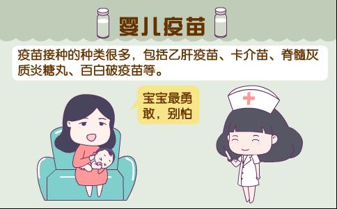 疫苗接种时间表 乙肝疫苗 婴儿疫苗