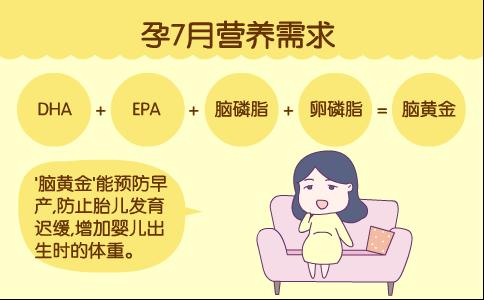 孕7月营养需求 怀孕7个月需要什么营养 怀孕7个月营养补充食谱