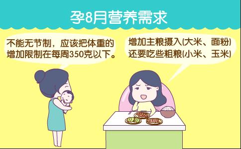 孕8月营养需求 孕8个月需要补充什么营养 孕8个月吃什么可以补铁