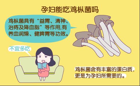 孕妇吃鸡枞菌 孕妇能吃鸡枞菌吗 孕妇吃鸡枞菌的禁忌