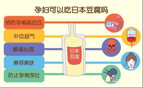 孕妇吃日本豆腐 日本豆腐的营养及功效 孕妇吃日本豆腐的好处