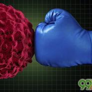 最易患癌的器官 人体最易得癌的器官 哪些器官容易患癌