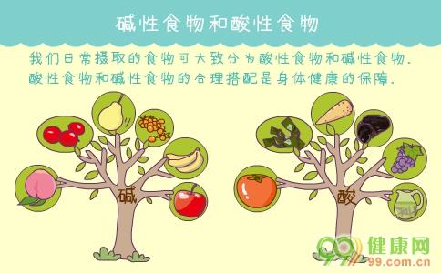 酸碱性食物有哪些 什么是酸性食物 什么是碱性食物