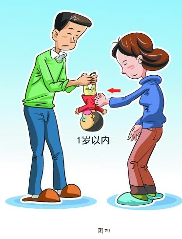 宝宝异物卡喉咙怎么办 异物卡喉咙怎么急救 宝宝异物卡喉咙急救