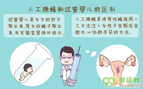 人工授精和试管婴儿的区别 人工授精的费用 人工授精的过程