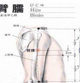 臂�穴位的准确位置图 臂�穴在哪里 臂�穴的具体位置