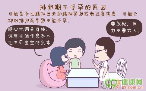 排卵期不受孕 排卵期不受孕的原因 排卵期顺利受孕的条件