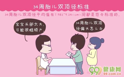 34周胎儿双顶径标准 34周胎儿双顶径偏大怎么办 34周胎儿双顶径标准是多少