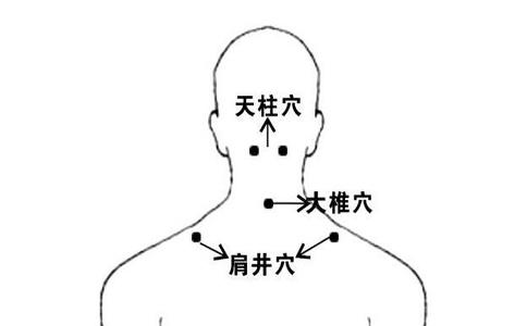 按摩肩井穴位的作用 按摩肩井穴的好处 按摩肩井穴的功效与作用