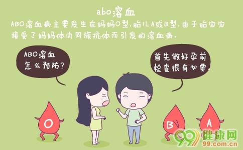 abo溶血 abo溶血检查是什么 如何预防ABO溶血症