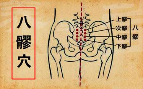 痛经按摩哪些穴位 痛经按摩哪里治疗 按摩哪里治疗痛经
