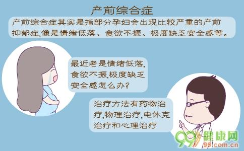 产前综合症 产前综合症的表现 产前综合症是什么