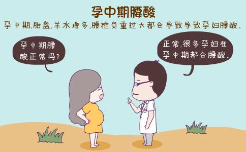孕妇腰酸痛怎么办 孕妇腰酸怎么缓解 孕妇腰酸正常吗