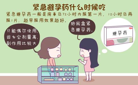 紧急避孕药的副作用 紧急避孕药的危害 紧急避孕药什么时候吃