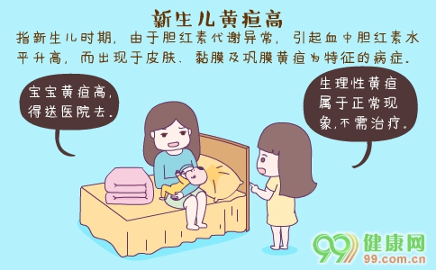 新生儿黄疸高 新生儿黄疸高的症状 新生儿黄疸高的原因