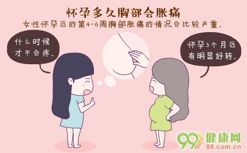 怀孕多久胸部会胀痛 怀孕时为什么胸部会胀痛 怀孕时胸部胀痛正常吗