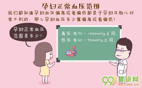 孕妇正常血压范围 孕妇血压不稳定怎么办 孕妇高血压怎么办