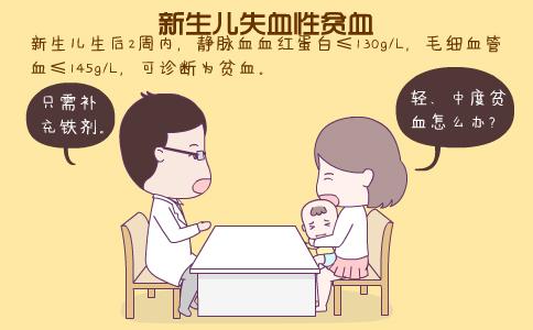 新生儿失血性贫血 新生儿失血性贫血的病因 新生儿失血性贫血的症状