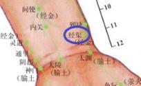 经渠穴的功效与作用 经渠穴的准确位置图 按摩经渠穴的作用