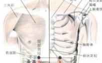 承满穴的功效与作用 按摩承满穴的作用 承满穴的准确位置图