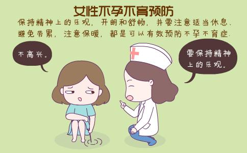女性不孕不育预防 女性不孕不育的早期症状 女性不孕不育的原因