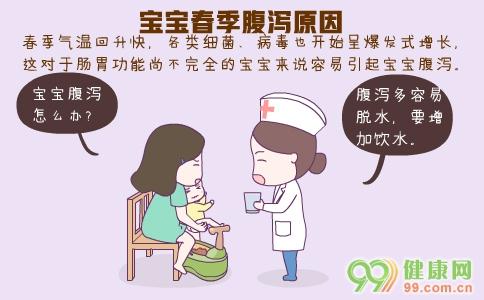 宝宝春季腹泻原因 如何预防宝宝春季腹泻 宝宝春季腹泻怎么办
