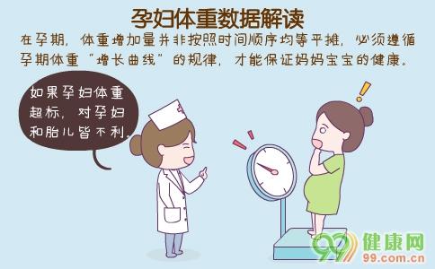 孕妇体重数据解读 孕期体重增长标准 孕妇体重超标会怎样