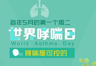 世界哮喘日 世界哮喘日是哪一天 世界哮喘日主题