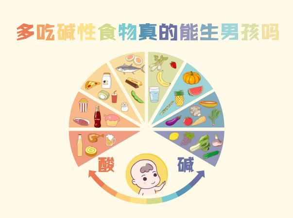 多吃碱性食物真的能生男孩吗