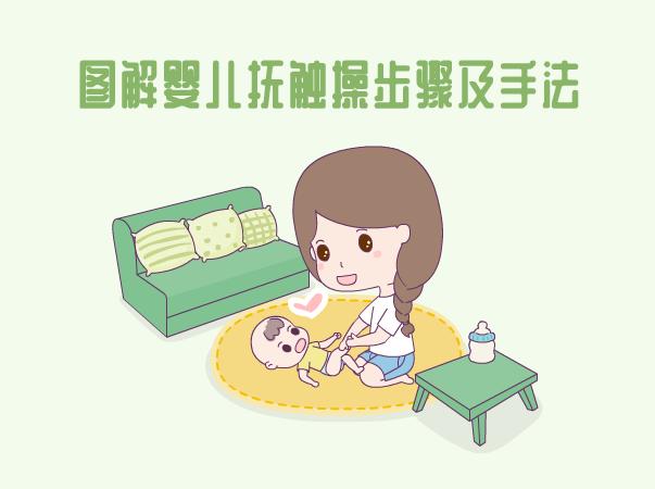 图解婴儿抚触操步骤及手法 婴儿抚触操步骤 婴儿抚触