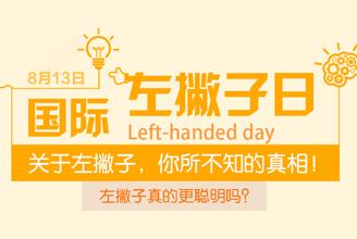 國際左撇子日是哪一天 左撇子真的更聰明嗎 國際左撇子