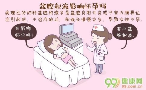 盆腔积液会影响怀孕吗 什么原因导致盆腔积液 盆腔积液如何预防