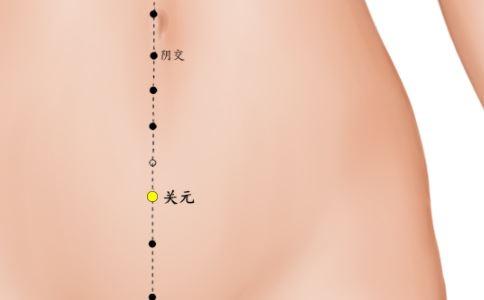 按摩什么穴位好 按摩什么穴位能进补 按摩穴位注意什么