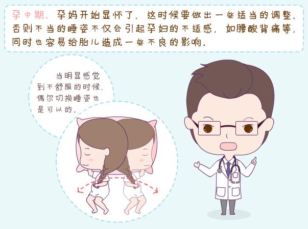 孕期必须一夜保持左侧睡吗 孕期左侧睡不舒服 孕期一定要左侧睡吗