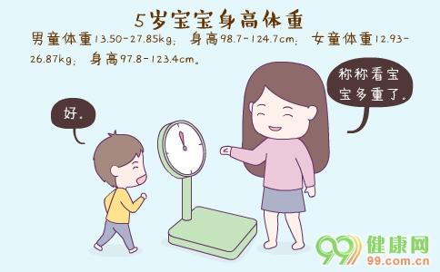 5岁宝宝身高体重 5岁宝宝发育指标 5岁宝宝护理要点