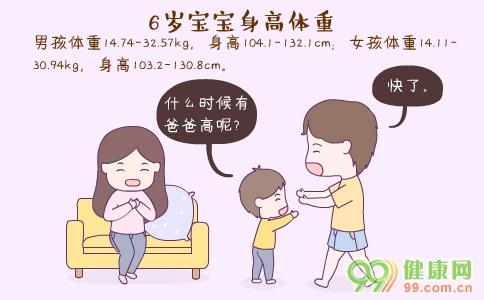 6岁宝宝身高体重 6岁宝宝发育指标 6岁宝宝身体是多少