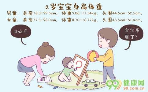 2岁宝宝身高体重 2岁宝宝发育营养建议 2岁宝宝护理要点