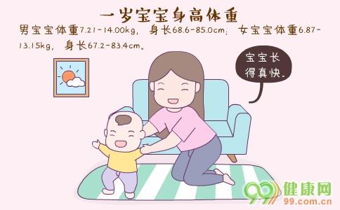 一岁宝宝身高体重 一岁宝宝发育指标详解 一岁宝宝护理要点