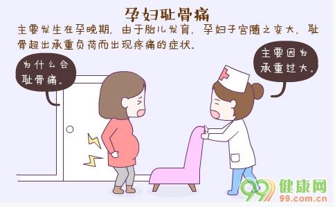 孕妇耻骨痛 孕妇耻骨痛怎么诊断 孕妇耻骨痛是怎么回事