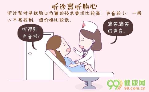 听诊器听胎心 听诊器能听到胎心吗 如何用听诊器听胎心