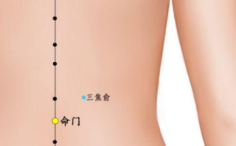 哪些穴位可以艾灸 艾灸哪些穴位好 艾灸哪里可以养生