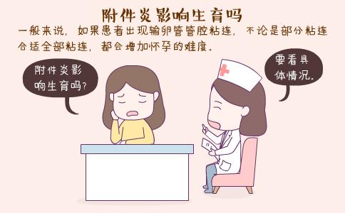 附件炎影响生育吗 附件炎怎么检查 附件炎如何治疗